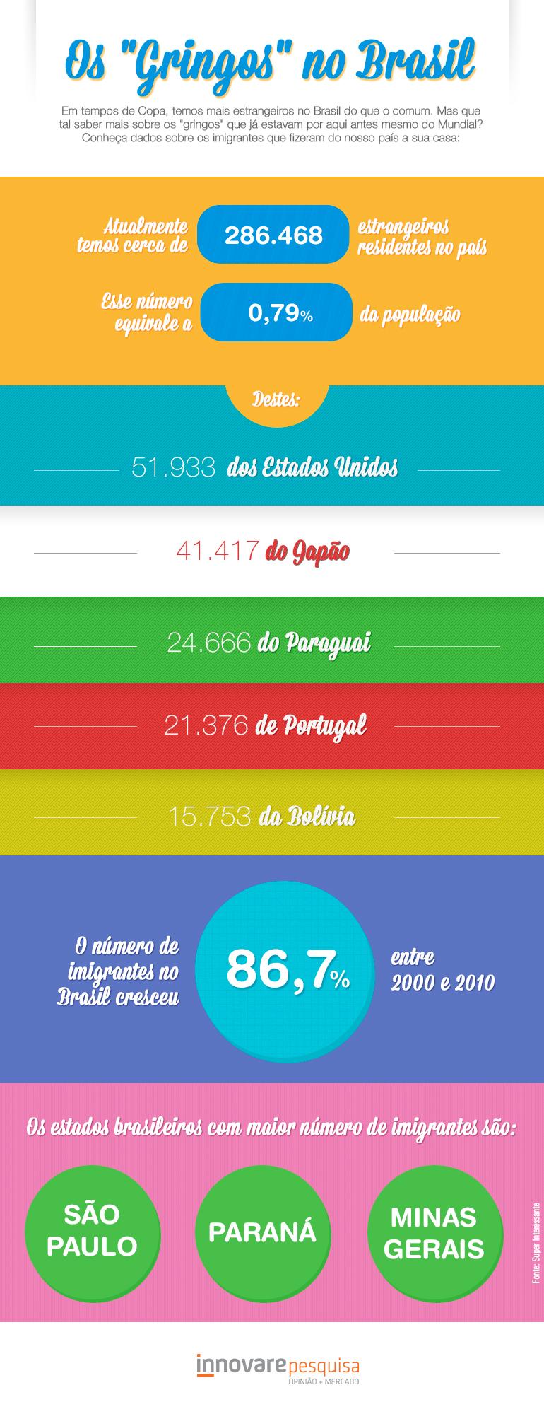 ID455-infografico-imigracao