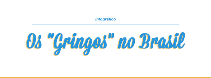 INFOGRÁFICO: OS GRINGOS NO BRASIL