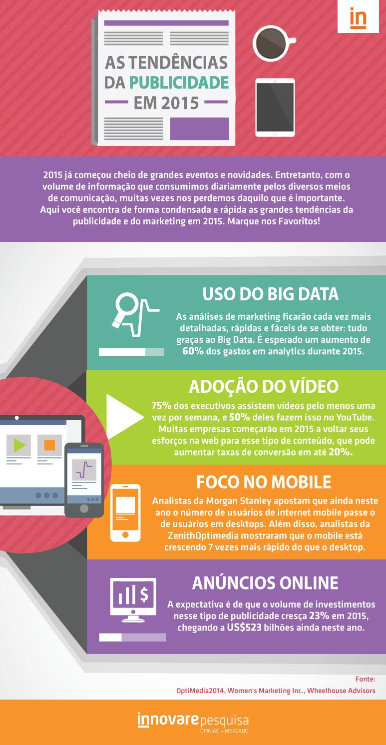 ID923_infografico_tendencias_publicidade
