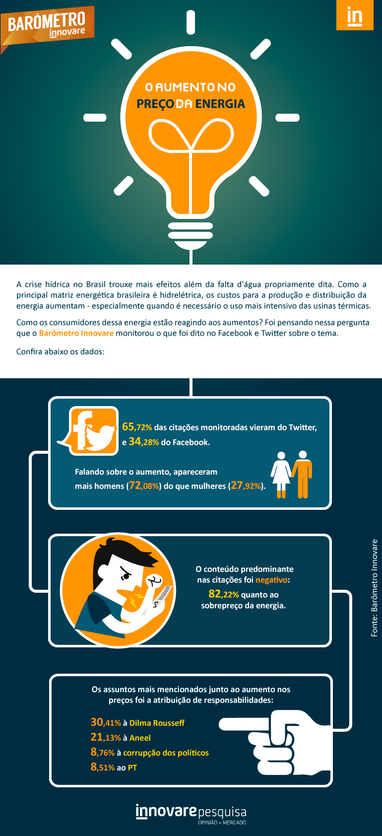 ID956_infografico_energia