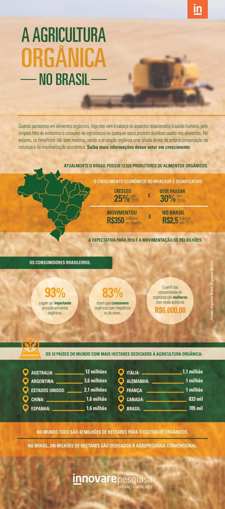 Agricultura_Organica_Brasil