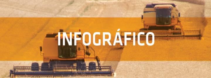 INFOGRÁFICO: A AGRICULTURA ORGÂNICA NO BRASIL