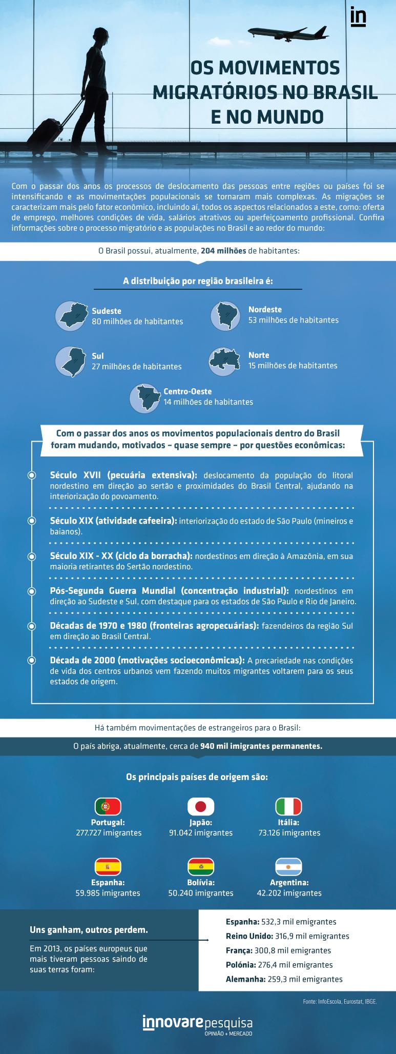 Os-Movimentos-Migratórios-no-Brasil-e-no-Mundo-Alterado
