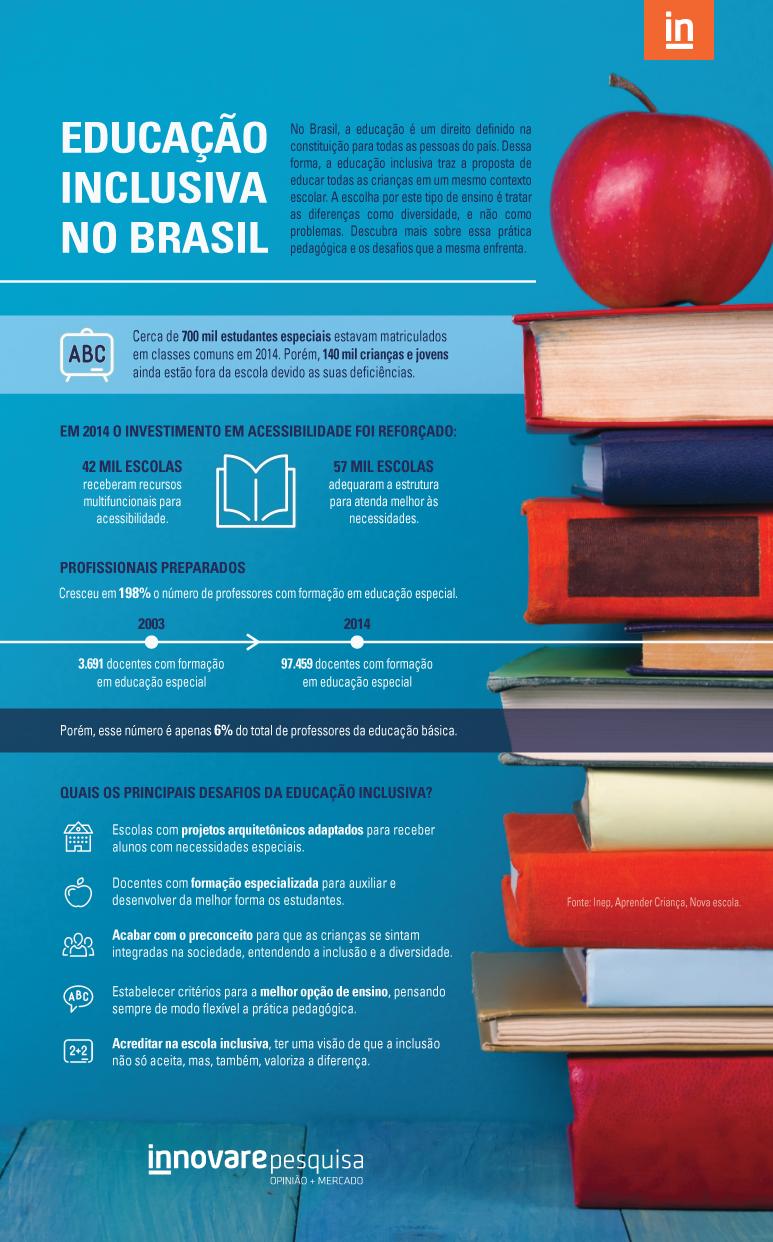 Educação_Inclusiva_no_Brasil