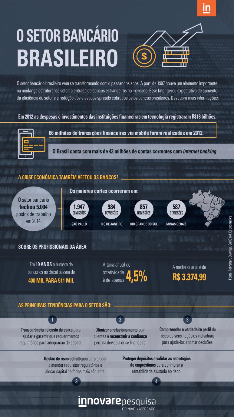 Setor_Bancario_Brasileiro