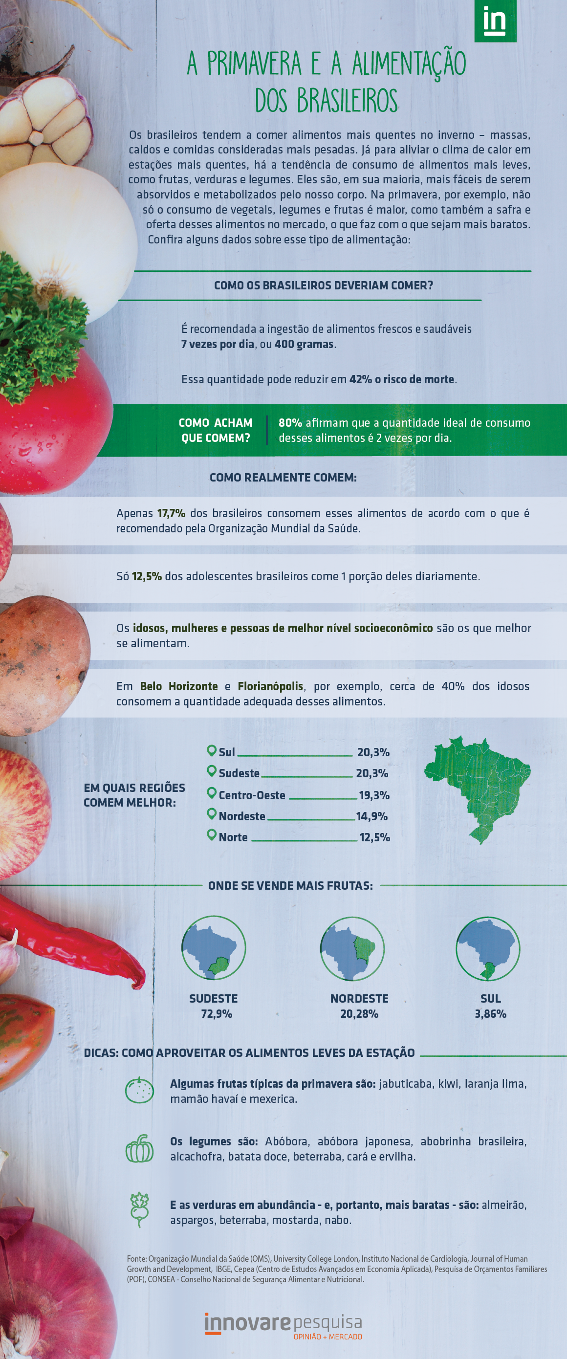 a-primavera-e-a-alimentacao-dos-brasileiros